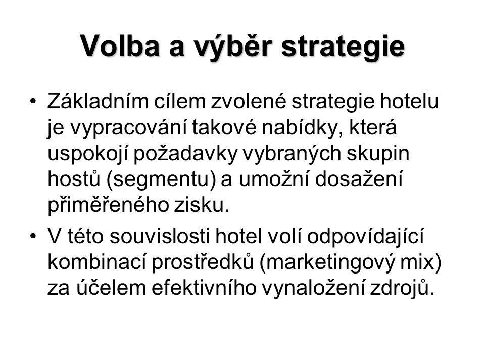 Volba a výběr strategie