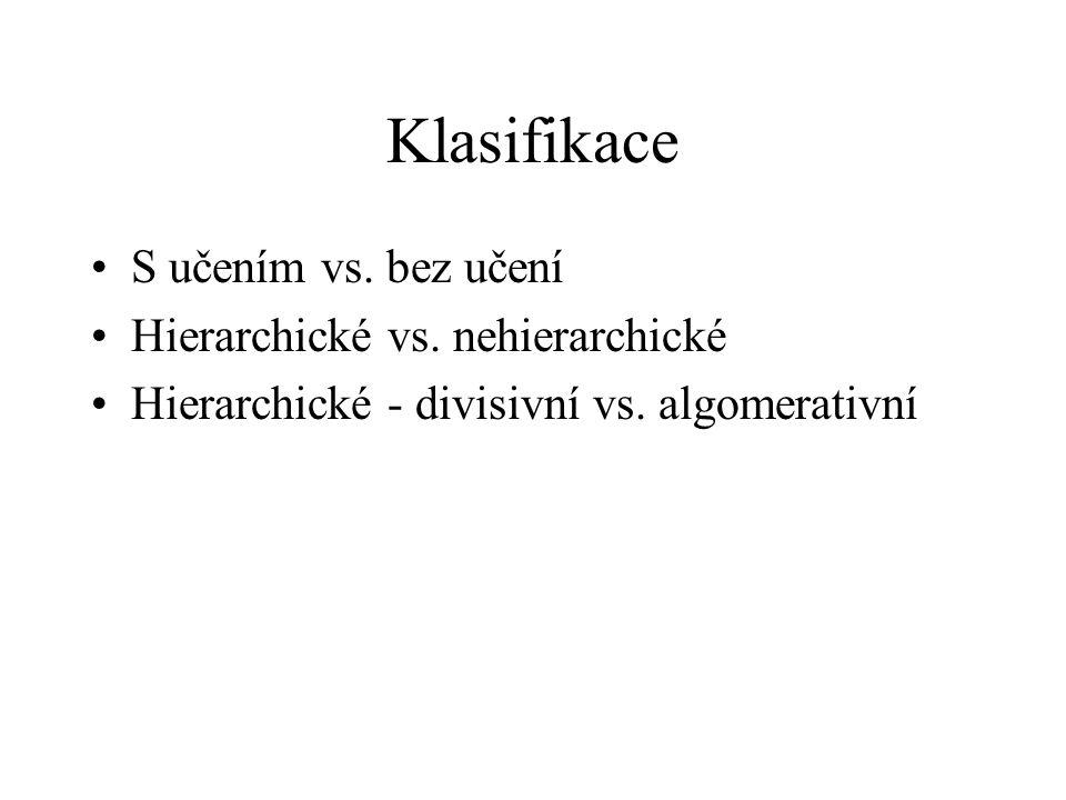 Klasifikace S učením vs. bez učení Hierarchické vs. nehierarchické