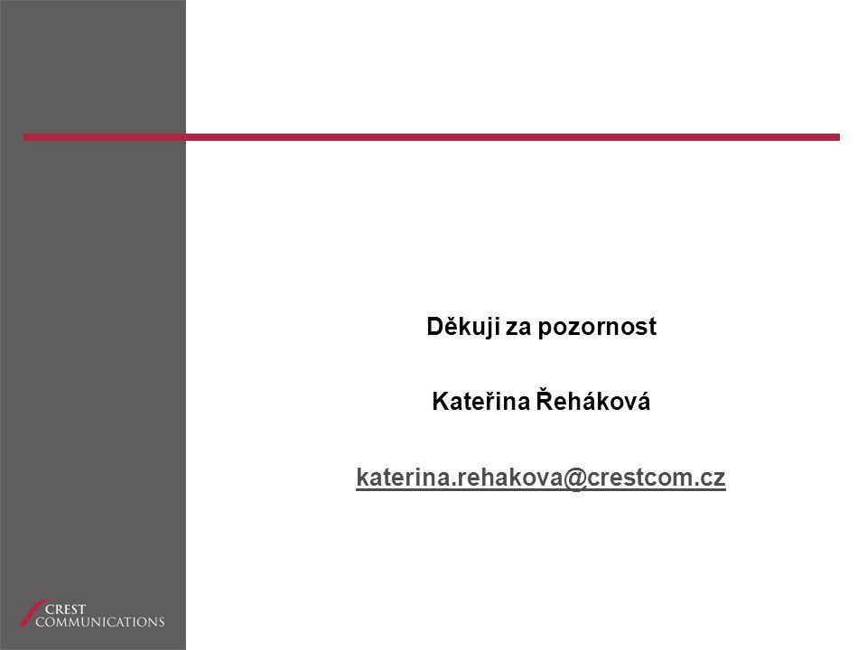 Děkuji za pozornost Kateřina Řeháková katerina.rehakova@crestcom.cz