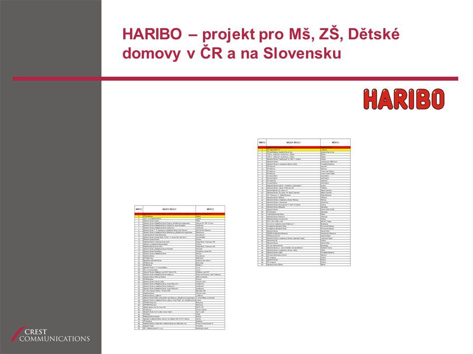 HARIBO – projekt pro Mš, ZŠ, Dětské domovy v ČR a na Slovensku