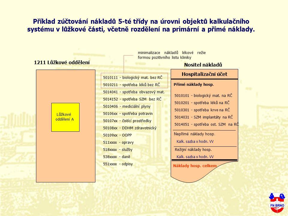 Příklad zúčtování nákladů 5-té třídy na úrovni objektů kalkulačního systému v lůžkové části, včetně rozdělení na primární a přímé náklady.