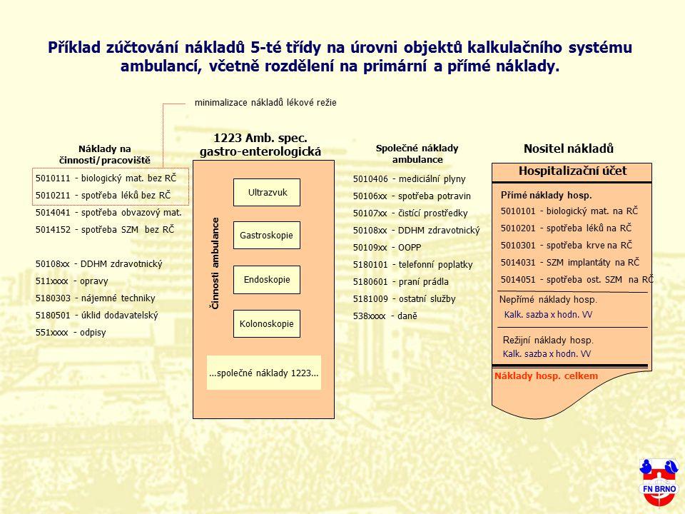 Příklad zúčtování nákladů 5-té třídy na úrovni objektů kalkulačního systému ambulancí, včetně rozdělení na primární a přímé náklady.
