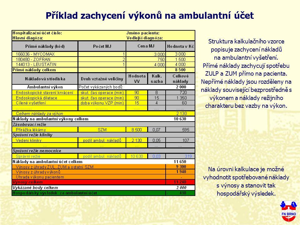 Příklad zachycení výkonů na ambulantní účet