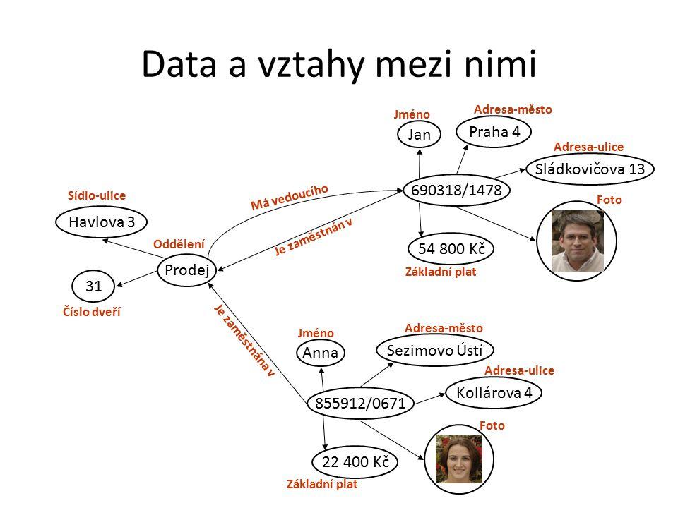 Data a vztahy mezi nimi Praha 4 Jan Sládkovičova 13 690318/1478