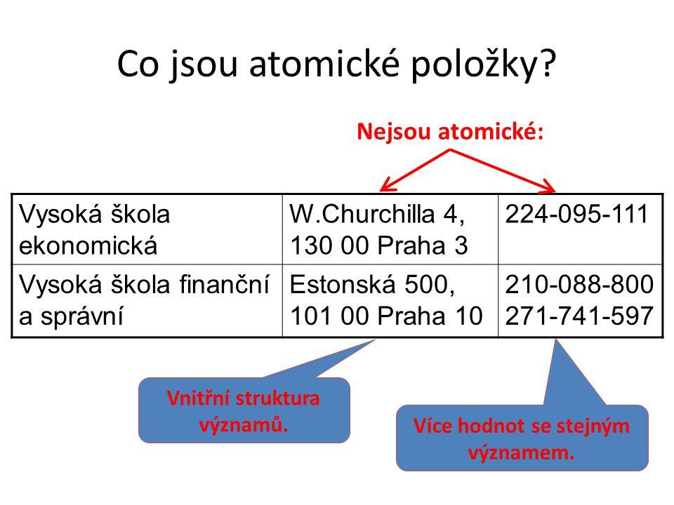 Co jsou atomické položky
