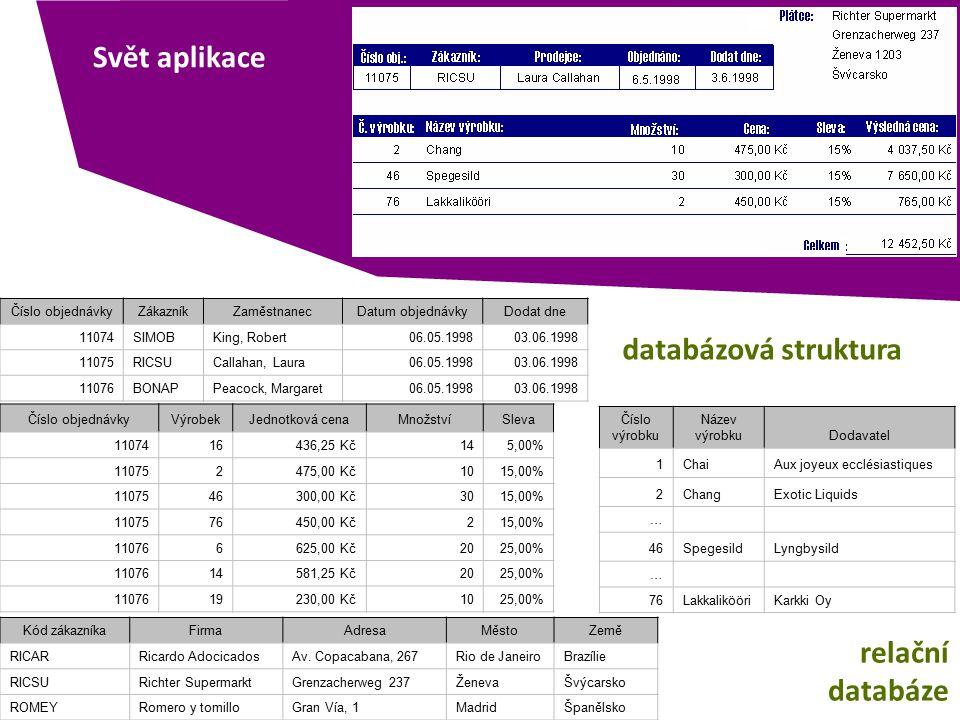 Svět aplikace databázová struktura relační databáze