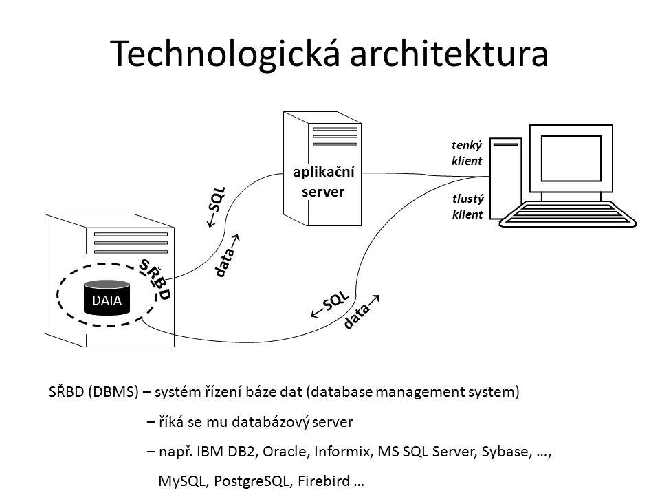 Technologická architektura