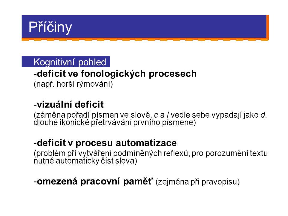 Příčiny Kognitivní pohled -deficit ve fonologických procesech