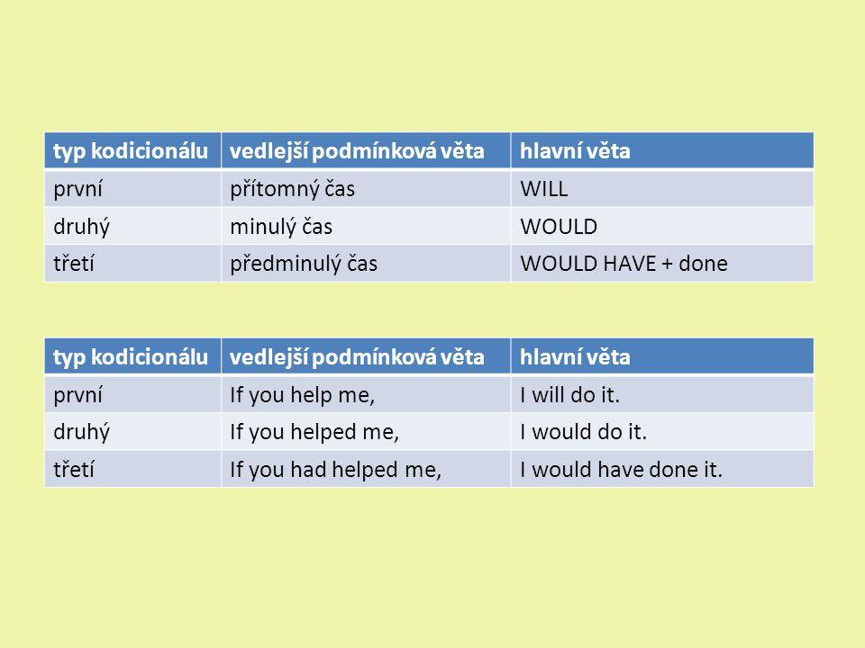 typ kodicionálu vedlejší podmínková věta. hlavní věta. první. přítomný čas. WILL. druhý. minulý čas.