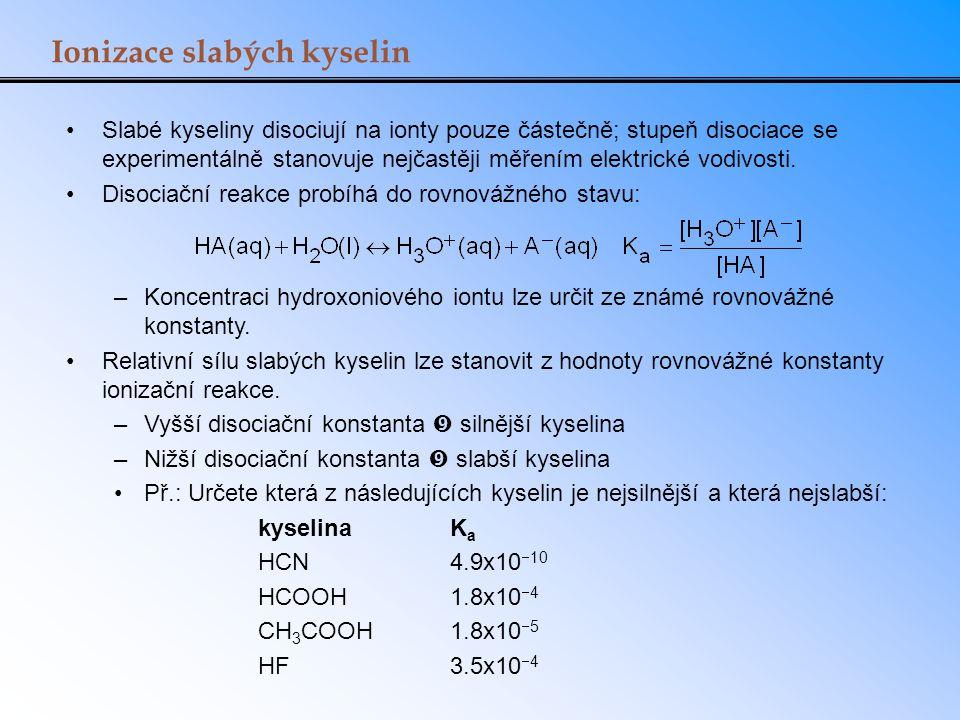 Ionizace slabých kyselin