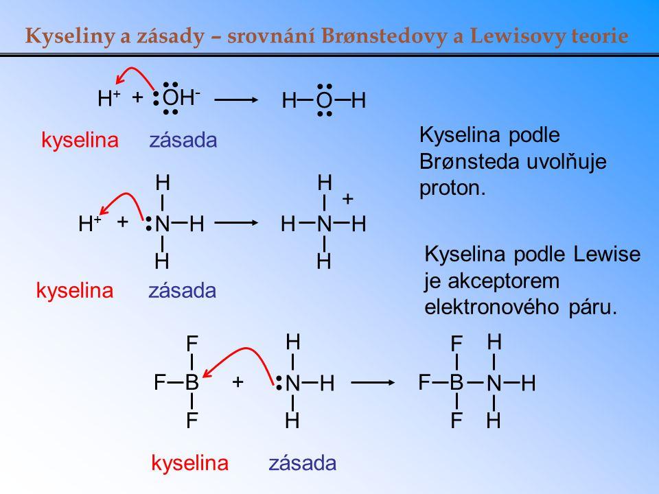 Kyseliny a zásady – srovnání Brønstedovy a Lewisovy teorie