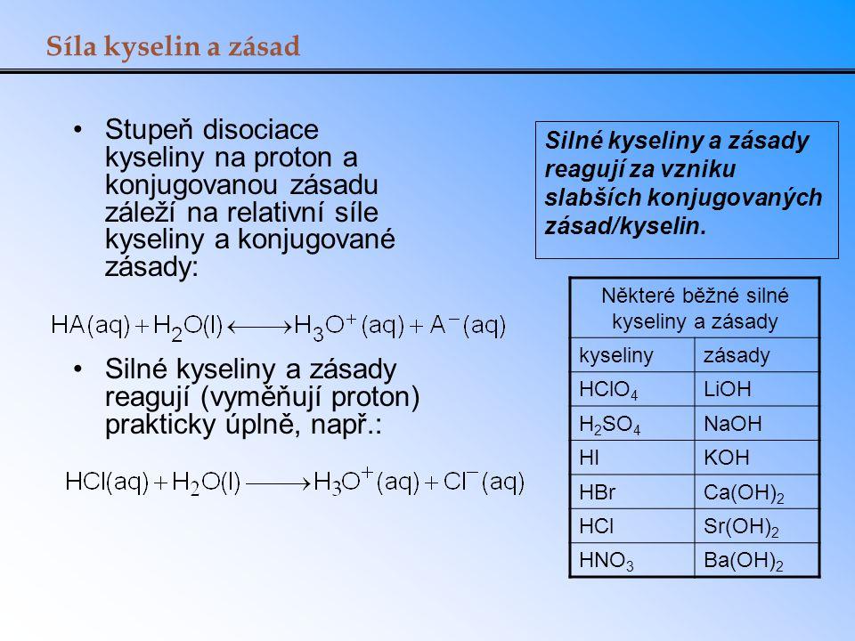 Některé běžné silné kyseliny a zásady