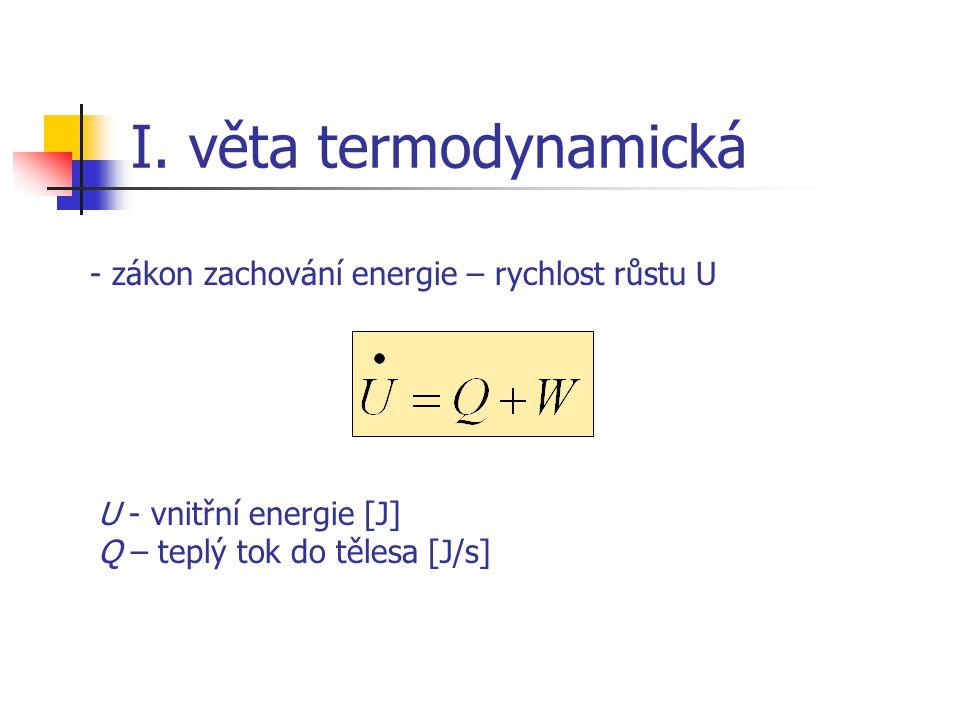 I. věta termodynamická - zákon zachování energie – rychlost růstu U