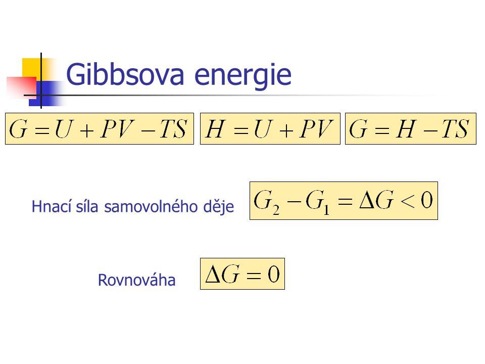 Gibbsova energie Hnací síla samovolného děje Rovnováha