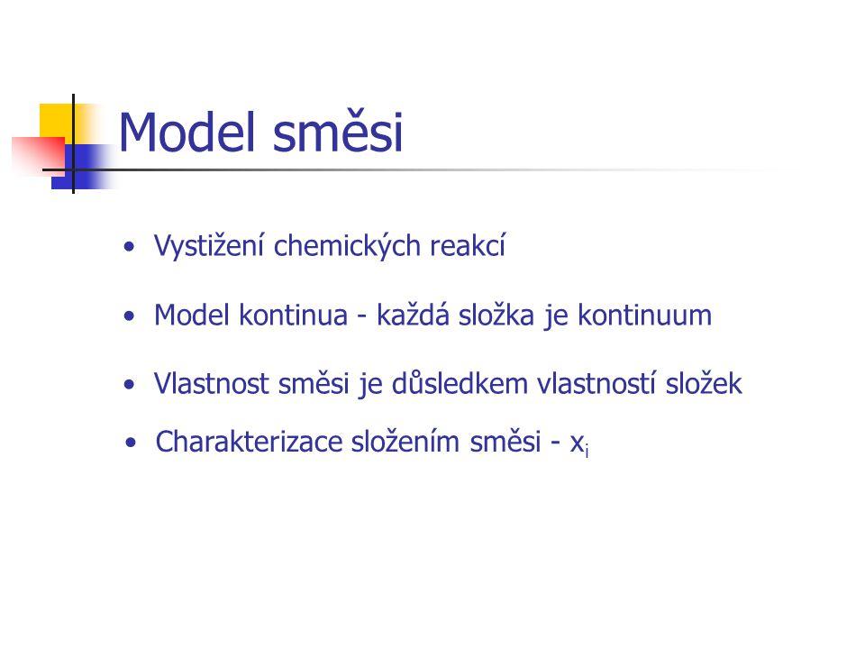 Model směsi Vystižení chemických reakcí