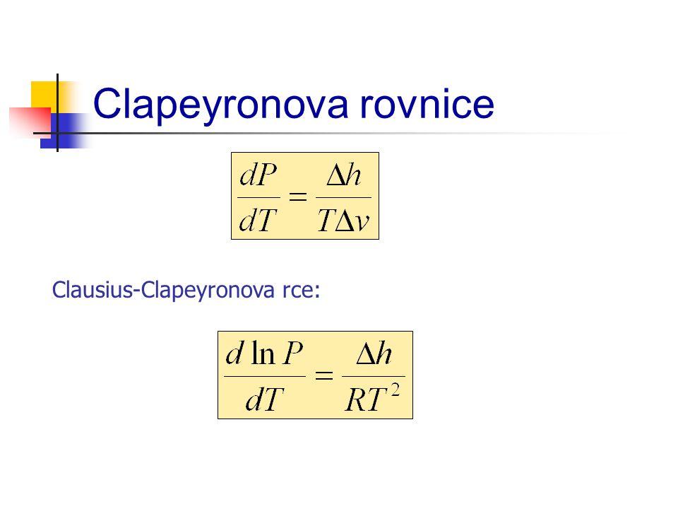 Clapeyronova rovnice Clausius-Clapeyronova rce: