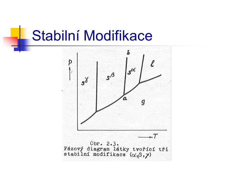 Stabilní Modifikace