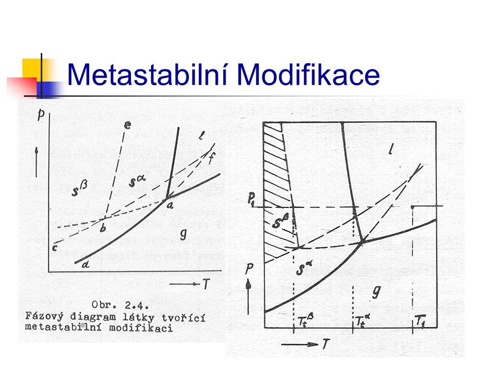 Metastabilní Modifikace