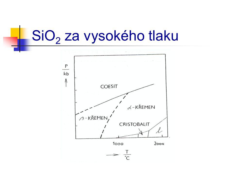 SiO2 za vysokého tlaku