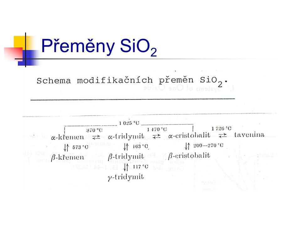 Přeměny SiO2