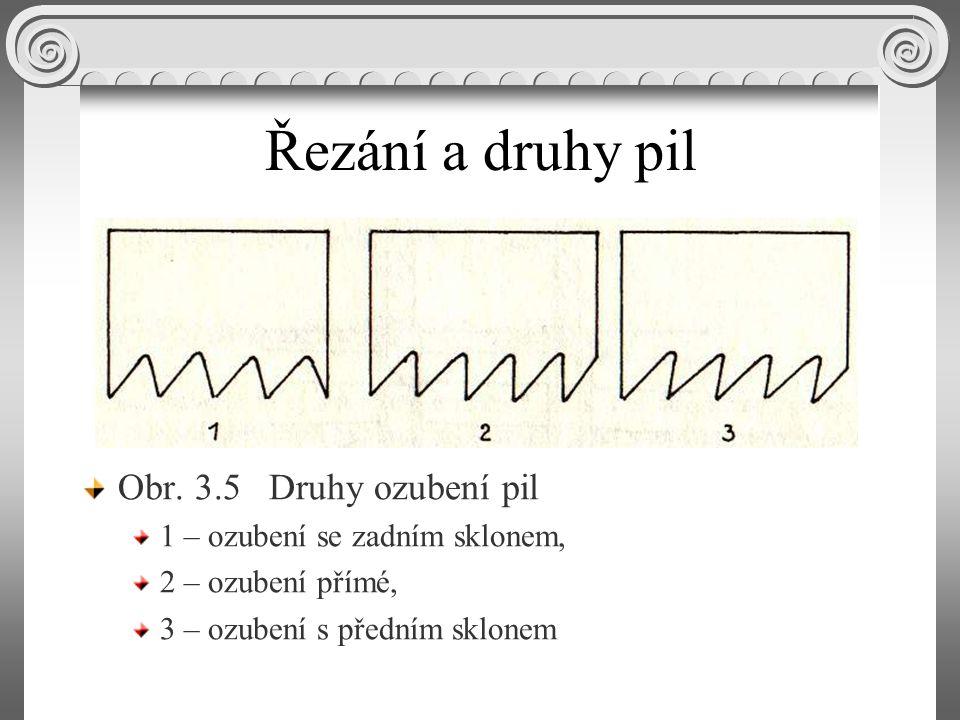 Řezání a druhy pil Obr. 3.5 Druhy ozubení pil