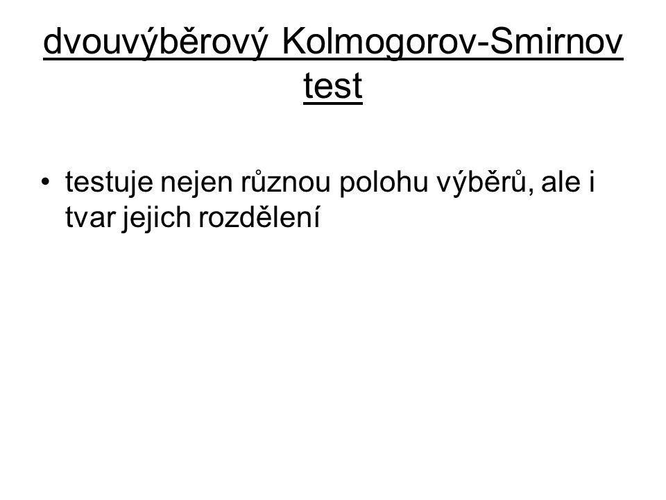 dvouvýběrový Kolmogorov-Smirnov test