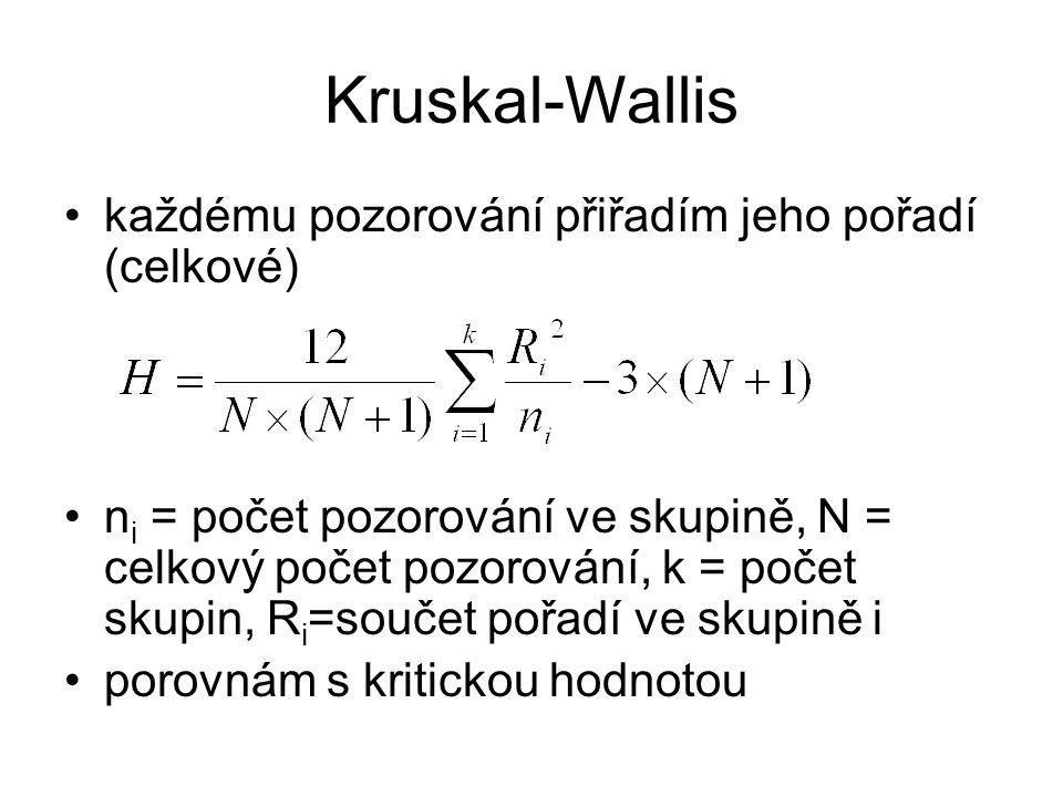 Kruskal-Wallis každému pozorování přiřadím jeho pořadí (celkové)