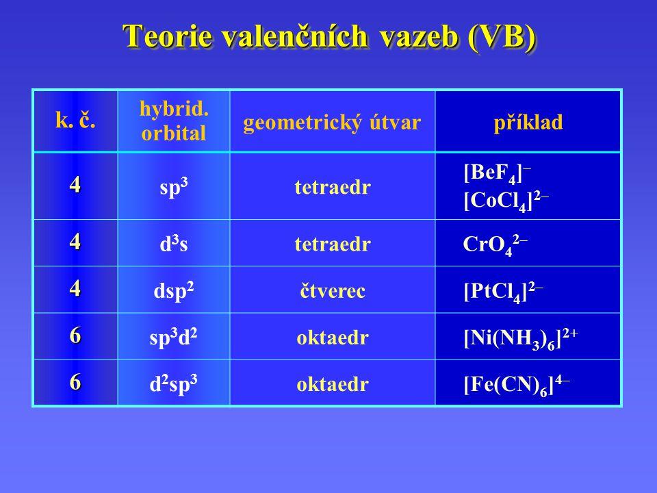 Teorie valenčních vazeb (VB)