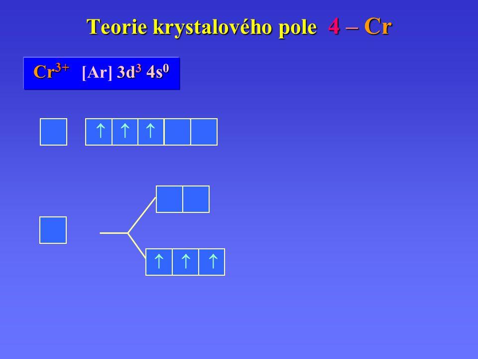 Teorie krystalového pole 4 – Cr