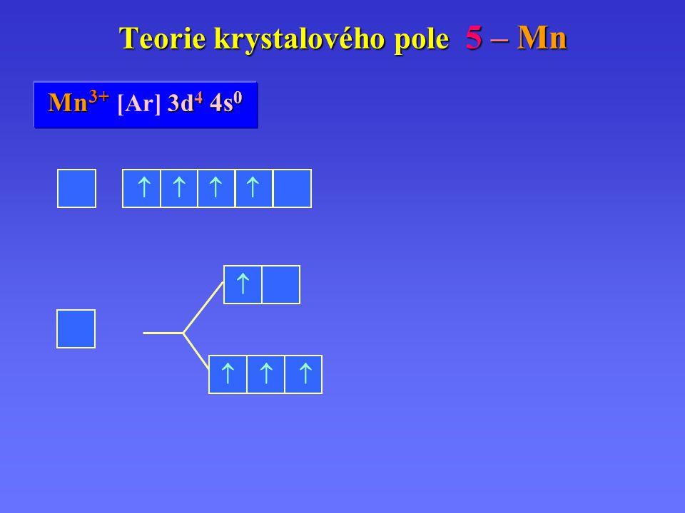 Teorie krystalového pole 5 – Mn