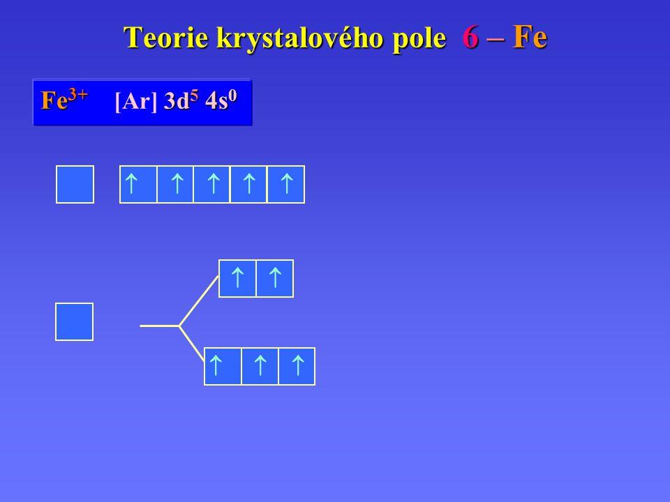 Teorie krystalového pole 6 – Fe