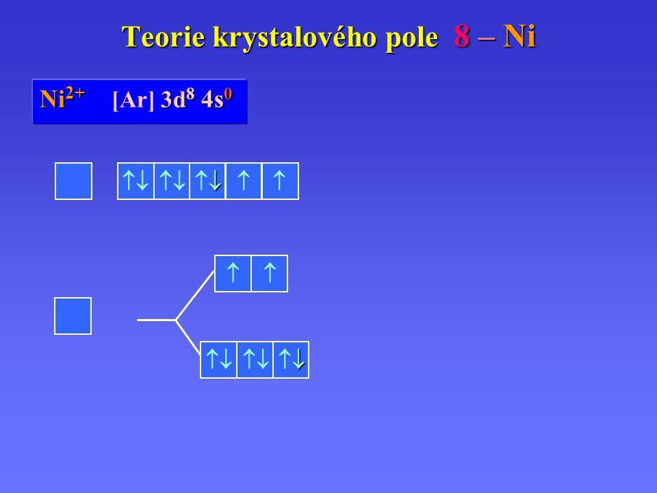 Teorie krystalového pole 8 – Ni
