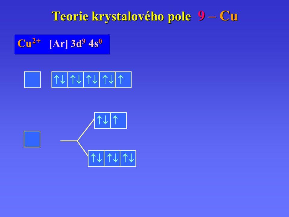 Teorie krystalového pole 9 – Cu