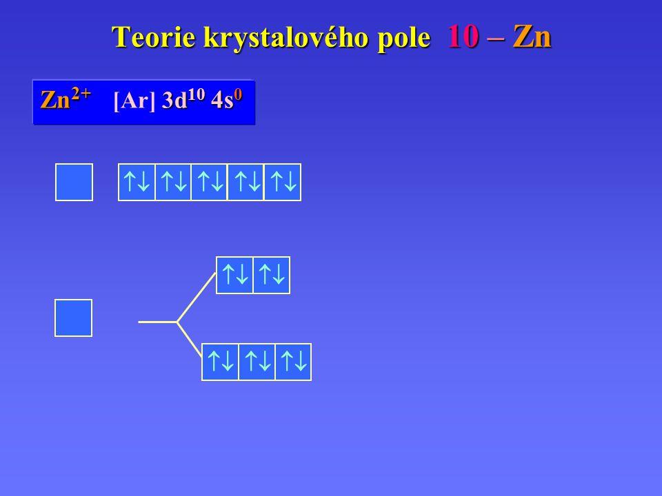 Teorie krystalového pole 10 – Zn