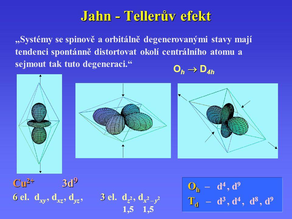 Jahn - Tellerův efekt Cu2+ 3d9 Oh – d4 , d9 Td – d3 , d4 , d8 , d9