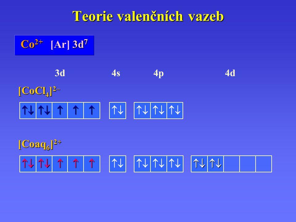 Teorie valenčních vazeb