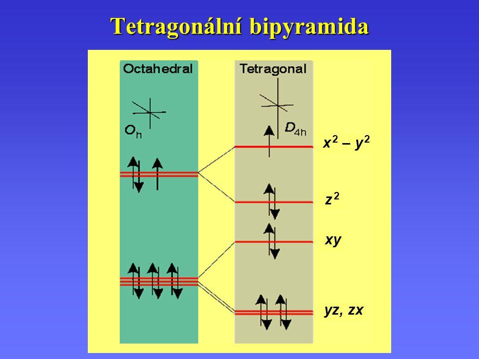 Tetragonální bipyramida