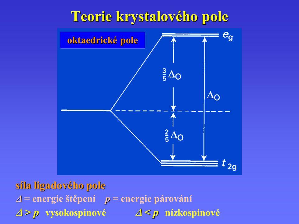 Teorie krystalového pole