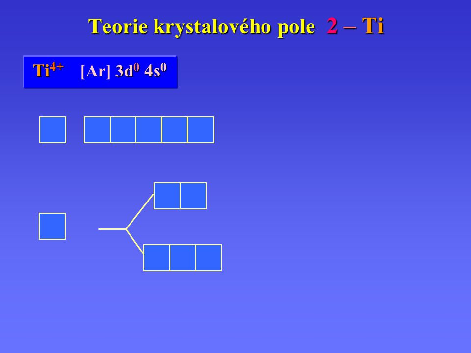 Teorie krystalového pole 2 – Ti