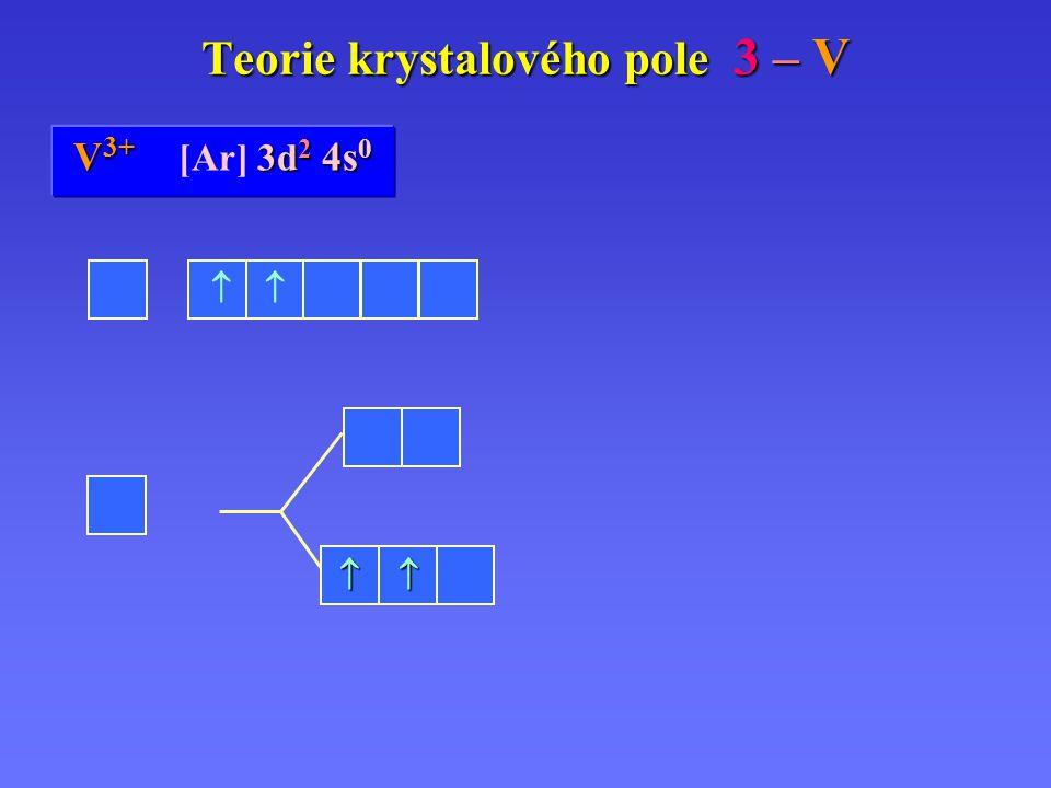 Teorie krystalového pole 3 – V