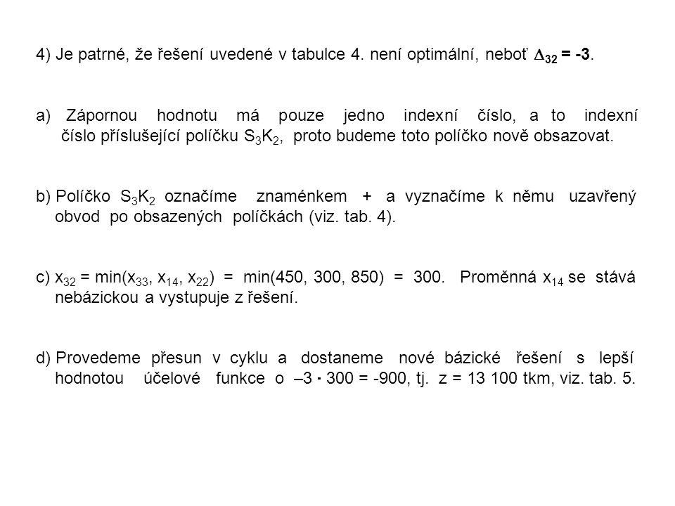 4) Je patrné, že řešení uvedené v tabulce 4