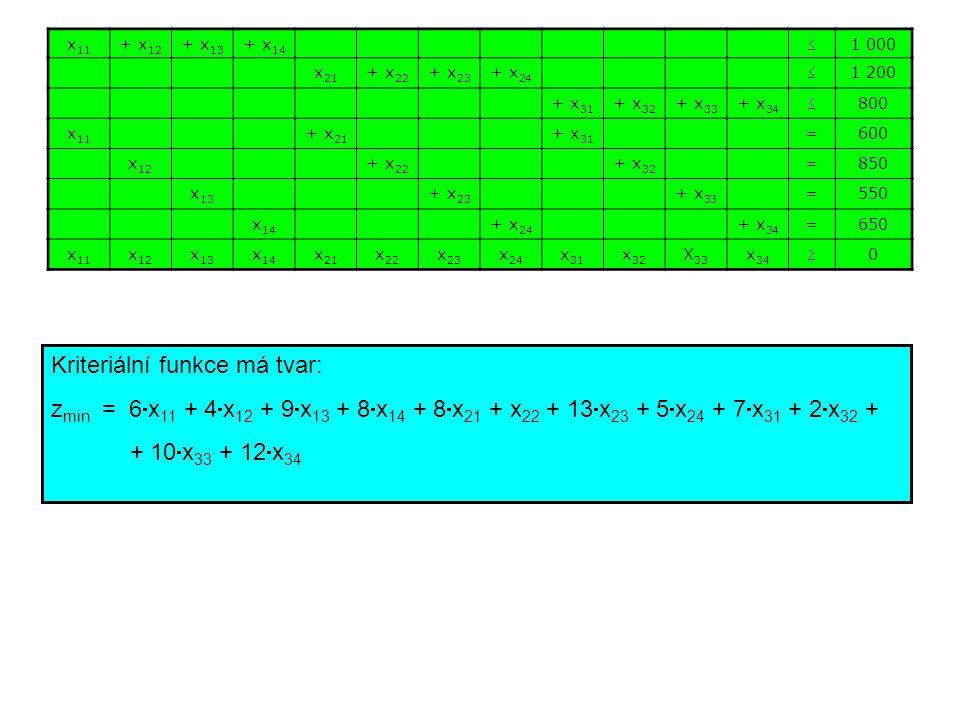 Kriteriální funkce má tvar: