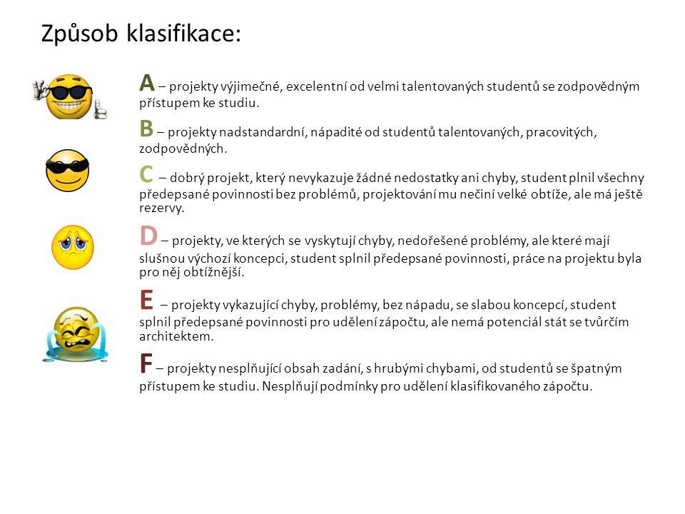 Způsob klasifikace: A – projekty výjimečné, excelentní od velmi talentovaných studentů se zodpovědným přístupem ke studiu.