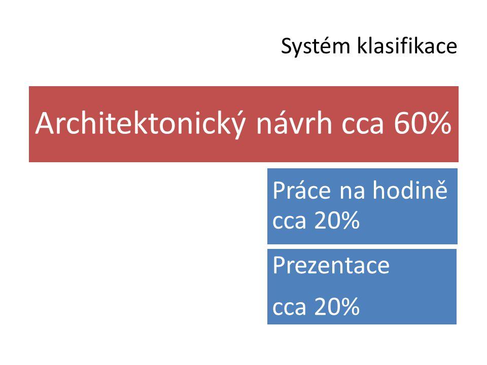 Architektonický návrh cca 60%