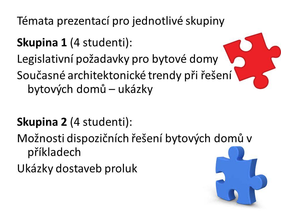 Témata prezentací pro jednotlivé skupiny