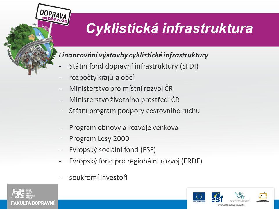 Cyklistická infrastruktura