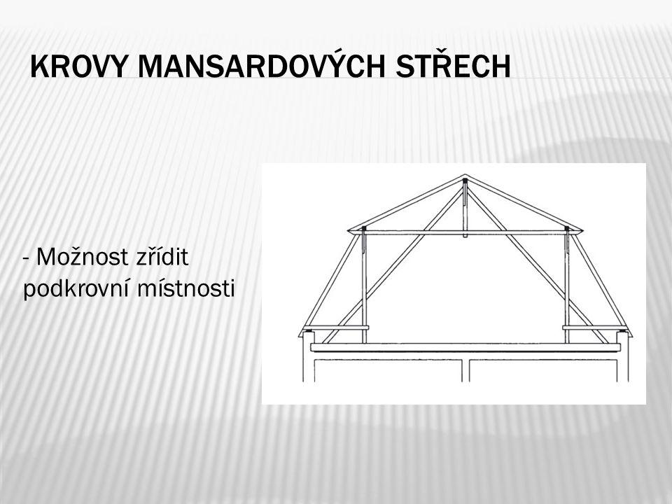 Krovy mansardových střech