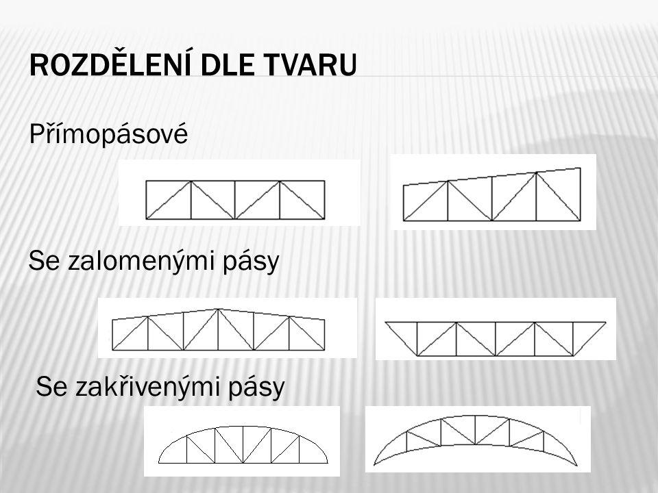 Rozdělení dle tvaru Přímopásové Se zalomenými pásy Se zakřivenými pásy