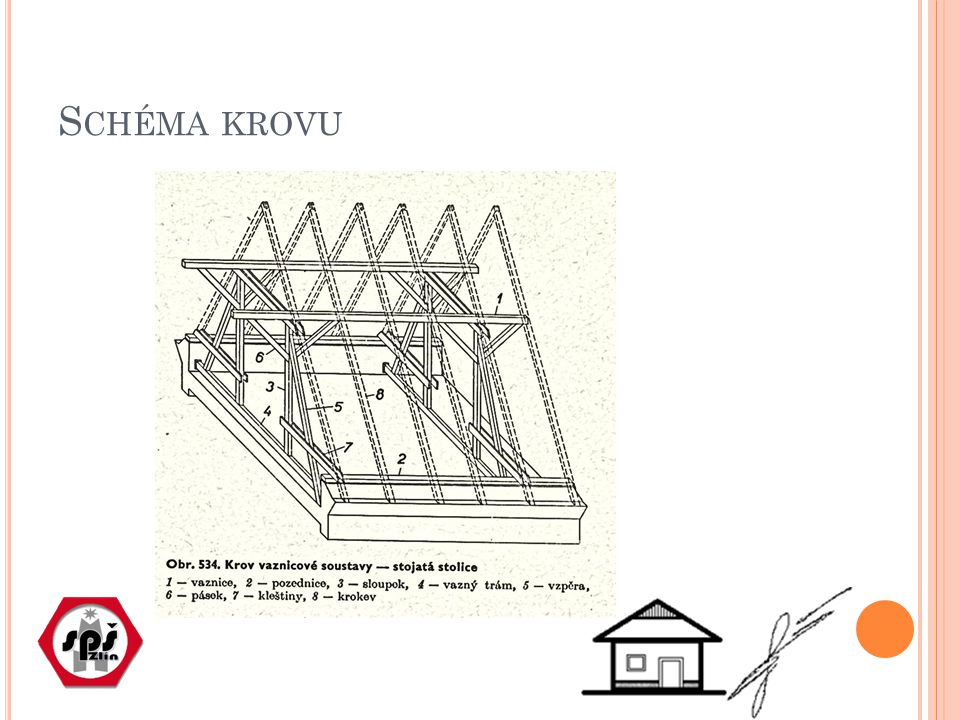 Schéma krovu