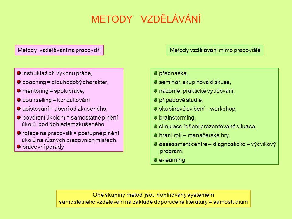 METODY VZDĚLÁVÁNÍ Metody vzdělávání na pracovišti
